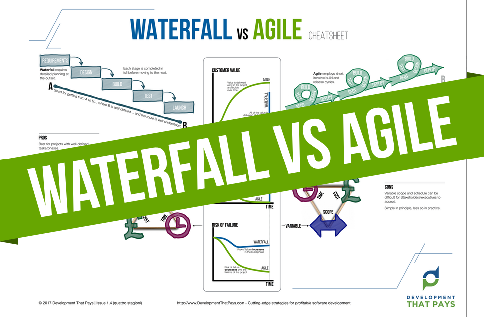 Agile vs waterfall best waterfall 2017 for When to use agile vs waterfall